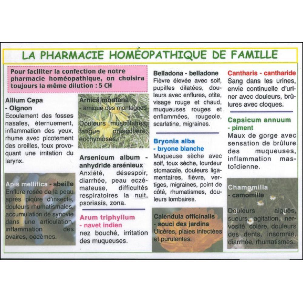 Pharmacie-homeopathique-de-famille